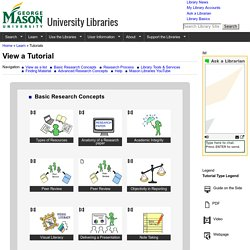 University Libraries, George Mason University