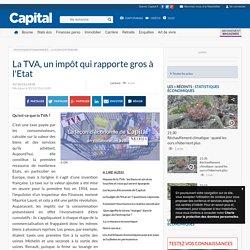 La TVA, un impôt qui rapporte gros à l'Etat