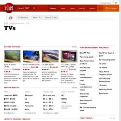 Aspect ratio guide - HDTV World - CNET.com