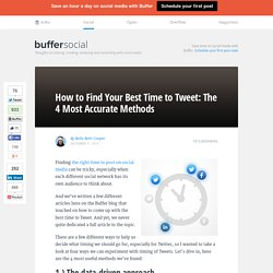 How to Find Your Best Time to Tweet: The 4 Most Accurate Methods