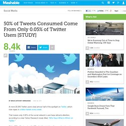 50% of Tweets Consumed Come From Only 0.05% of Twitter Users [STUDY]
