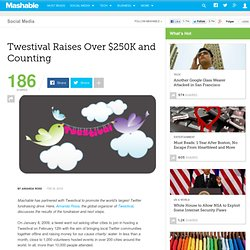 Twestival Raises Over $250k and Counting