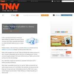 Twitter : média d'actualités ou réseau social ?
