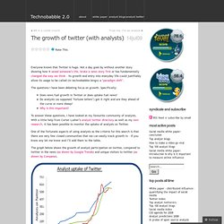 The growth of twitter (with analysts) Technobabble 2.0
