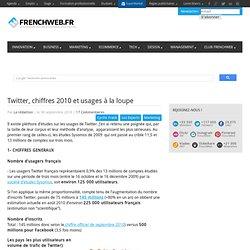Twitter, chiffres 2010 et usages à la loupe