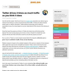 Twitter drives 4 times as much traffic as you think it does