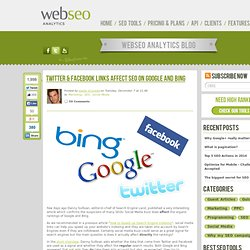 Twitter & Facebook links affect SEO on Google and Bing