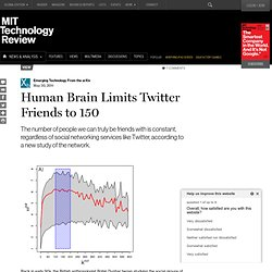 Human Brain Limits Twitter Friends to 150