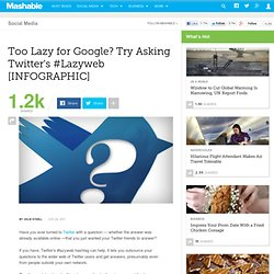 Too Lazy for Google? Try Asking Twitter's Lazyweb [INFOGRAPHIC]