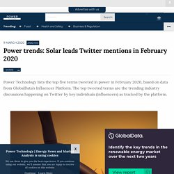 Power trends: Solar leads Twitter mentions in February 2020