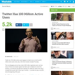 Twitter Has 100 Million Active Users