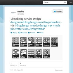 nealite : Visualizing Service Design