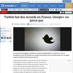 High-Tech : Twitter bat des records en France, Google+ ne perce pas