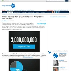 Twitter: 75% of Our Traffic is via API (3 billion calls