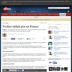 Twitter séduit peu en France