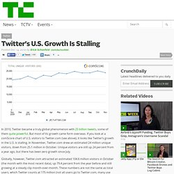 Twitter's U.S. Growth Is Stalling