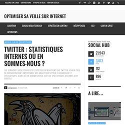 Twitter : Statistiques internes où en sommes-nous ?