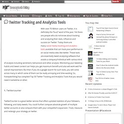 Top 50 Twitter Tracking and Analytics Tools