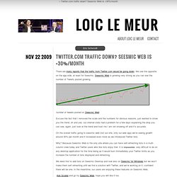 Loic Le Meur Blog: Twitter.com traffic down? Seesmic Web is +30%