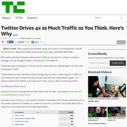 Twitter Drives 4x as Much Traffic as You Think. Here's Why …