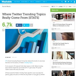 Where Twitter Trending Topics Really Come From [STATS]