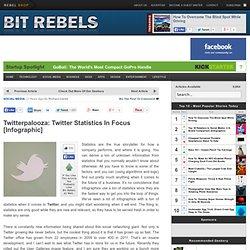 Twitterpalooza: Twitter Statistics In Focus