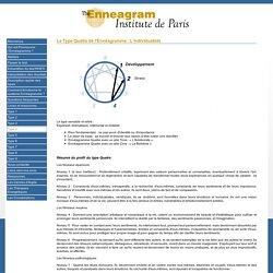 Type 4 - Promouvoir L'Enneagramme