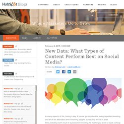 New Data: What Types of Content Perform Best on Social Media?