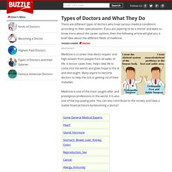 Types of Doctors and What They Do