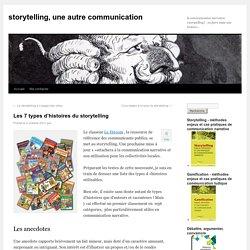 Les 7 types d'histoires du storytelling