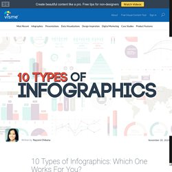 10 Types of Infographics: Which Works For You?