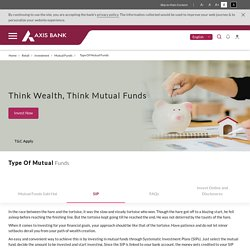 Types of Mutual Funds - Best Mutual Fund Schemes in India