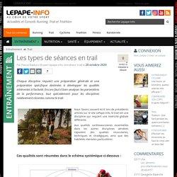 Les types de séances en trail