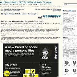 12 Types Of Social Media Users