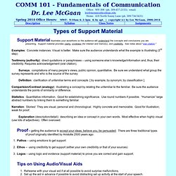 Types of Support Material
