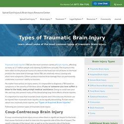 Types of Traumatic Brain Injury