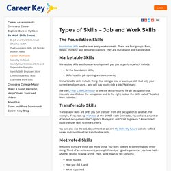 Types of Work Skills