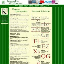 Anatomie de la lettre typographique & glossaire typographique