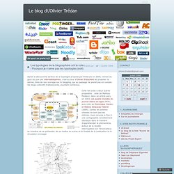 Les typologies de la blogosphère ont la cote / Pourquoi je n'aime pas les typologies (edit) « Le blog d'Olivier Trédan