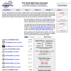 U.S. Nickel Melt Value Calculator