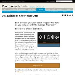 U.S. Religious Knowledge Quiz