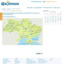Новини - Щоденник.ua: Новини ЗапоВікі