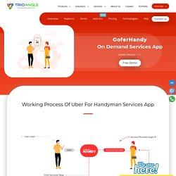 On-Demand Handyman Services App