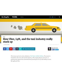 Uber vs. Lyft vs. the taxi industry: How they stack up