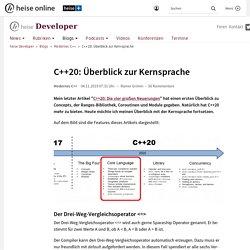 C++20: Überblick zur Kernsprache
