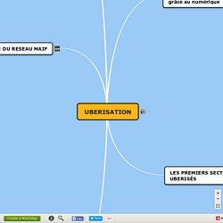 UBERISATION-Feuille 1