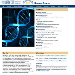 UCSC Genome Browser Home