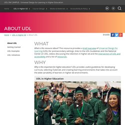UDL On Campus: About UDL