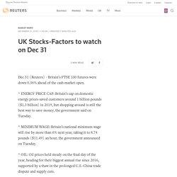 UK Stocks-Factors to watch on Dec 31