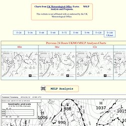 Weathercharts